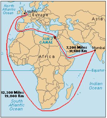 Rutas Asia - Europa